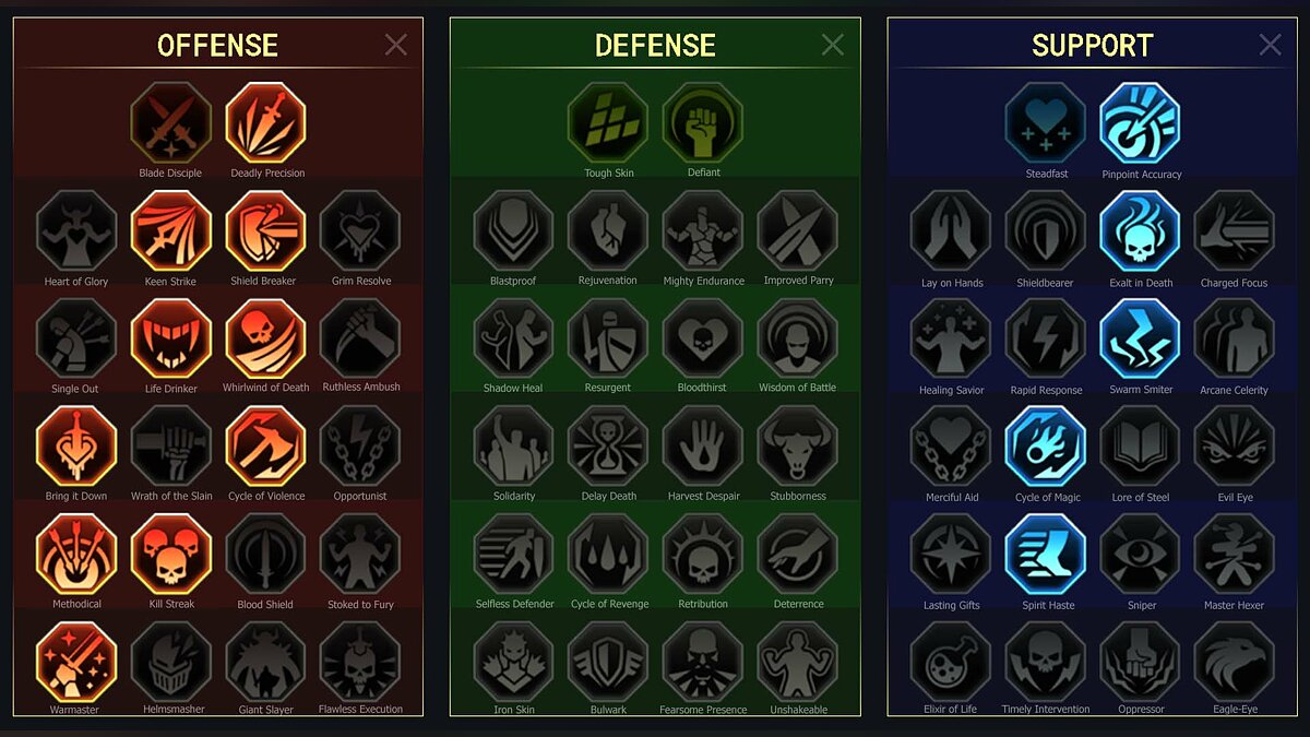 Shieldguard Talent Build
