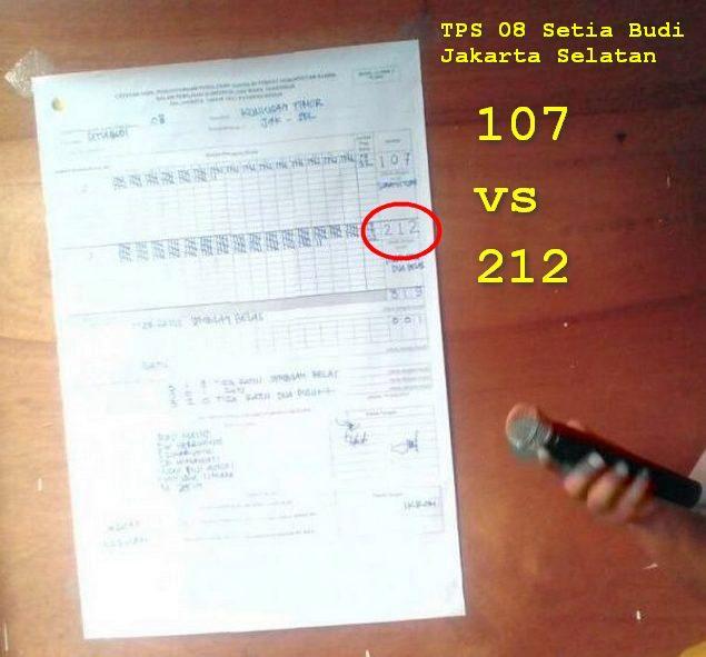 """Subhanallah... Angka """"212"""" Muncul Lagi Untuk Kemenangan"""