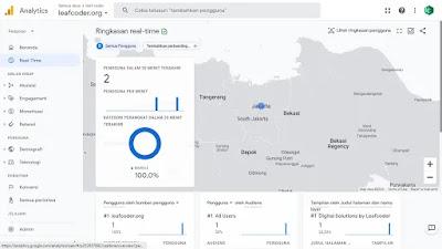 Tampilan Dashboard Google Analytics 4 Baru - Leafcoder.org