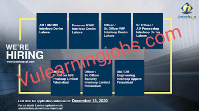 Interloop Limted Jobs 2020 In Pakistan For HVAC, MIS Officer, Engineering & Other Latest
