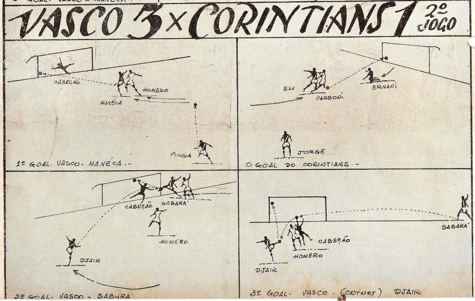 VASCO DOS GRÁFICOS - 3 X 1 CORINTHIANS. A vitória levou o time ... a8df57571aeaf