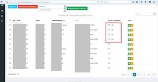 Cara Mengubah Data Kelas dan Rombel Siswa di EMIS Online