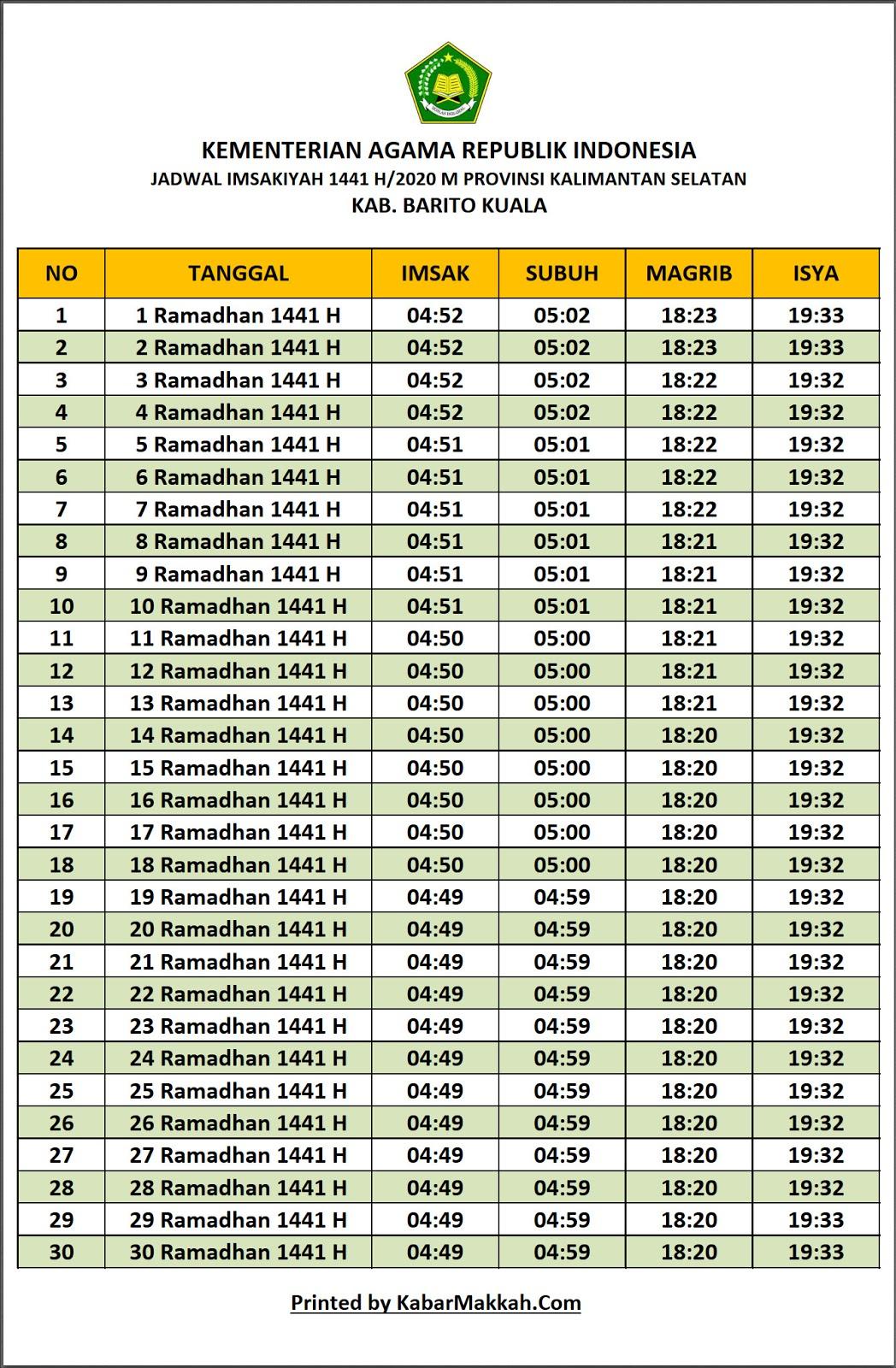 Jadwal Imsakiyah Barito Kuala 2020
