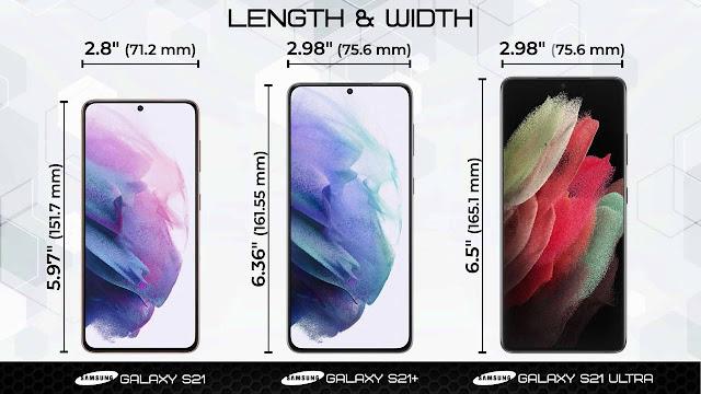 Samsung Galaxy S21 vs Galaxy S21+ vs Galaxy S21 Ultra