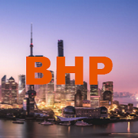 UK blue chip stock : LSE:BHP BHP Group plc stock price chart