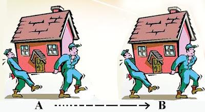 Pengertian dan Rumus Perpindahan Beserta Contoh Soal Pengertian dan Rumus Perpindahan Beserta Contoh Soal