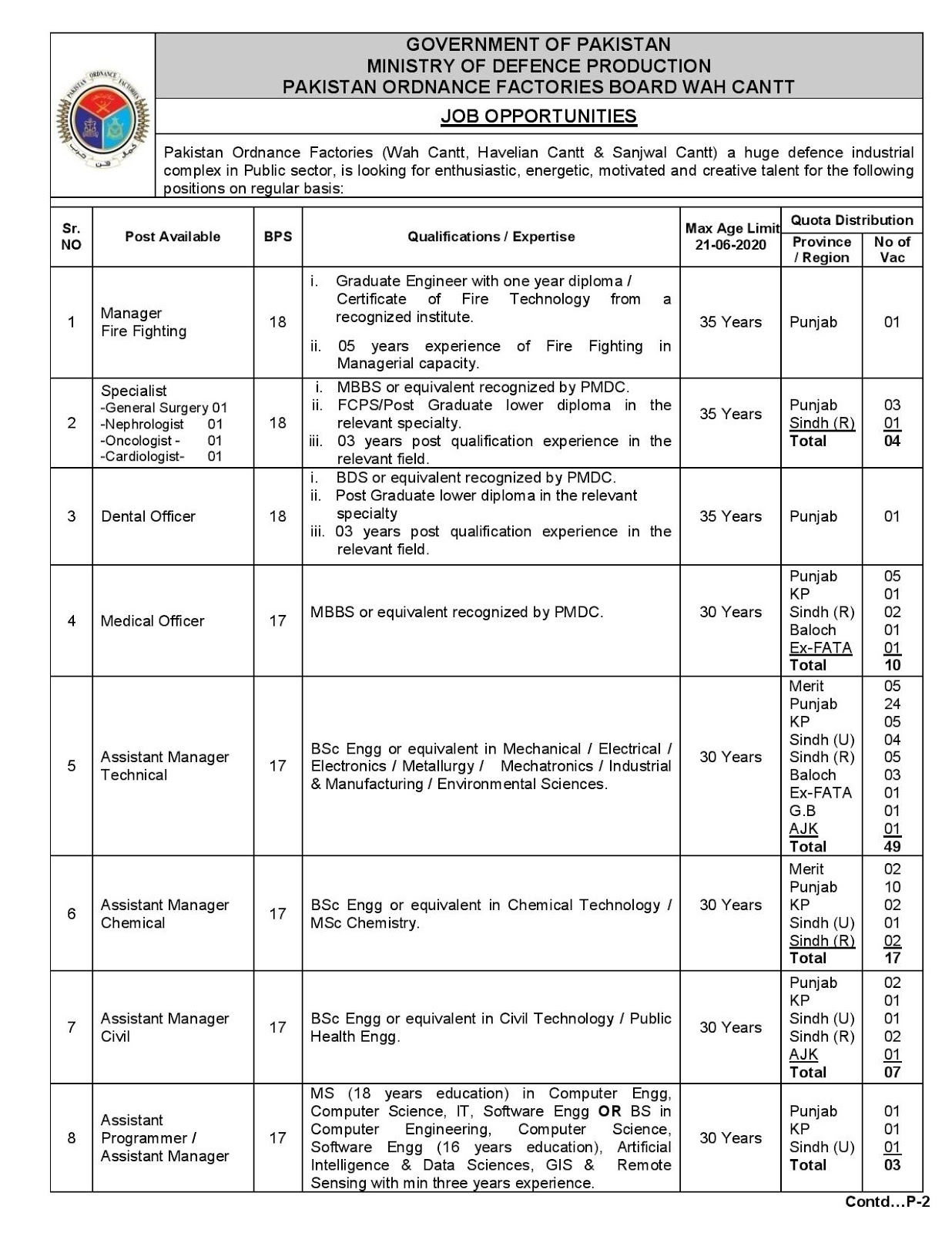 POF Jobs 2020 Online Apply Pakistan Ordinance Factories