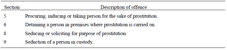 PARAGRAPH 7 OFFENCES UNDER THE IMMORAL TRAFFIC (PREVENTION) ACT 1956 (104 OF 1956)