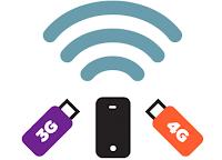 Pengertian GSM, 2G, 3G, 4G