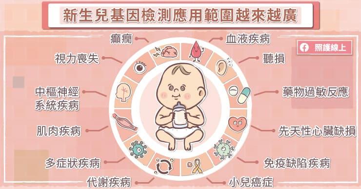 新生兒基因檢測涵蓋更廣泛