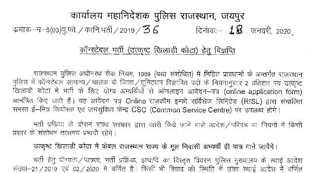 Rajasthan Police Recruitment 2020