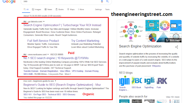 What Is SEO ? Search Engine Optimization 2020