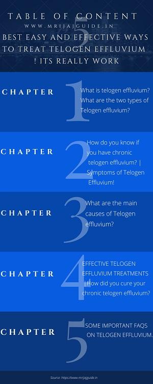 Telogen Effluvium Treatment