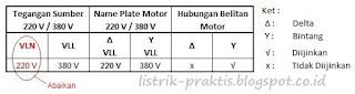 tabel  tegangan sumber vs tegangan motor untuk menentukan hubungan belitan motor
