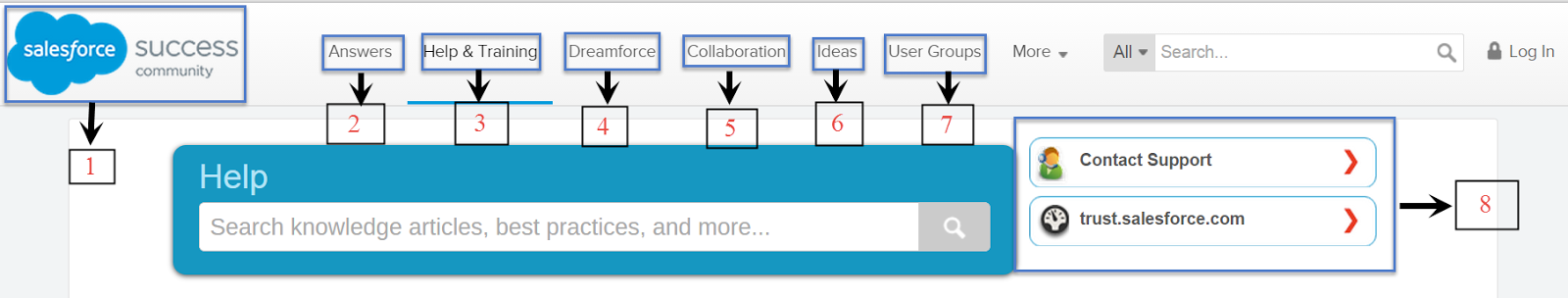 my experiments with Salesforce com: Salesforce Basics