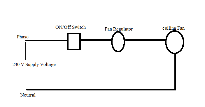 Electrical Standards: Circuit diagram of ceiling fan