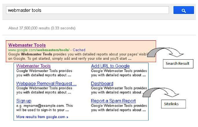 Sitelinks in Google Search