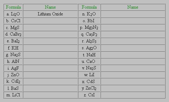 Titan Chemistry