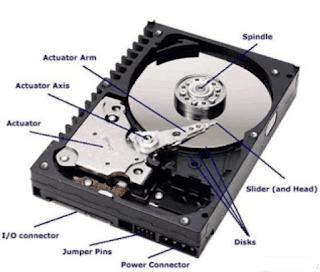 Struktur Harddisk