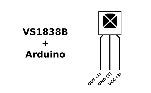 How to Receive Data IR Remote Sensor 1838B