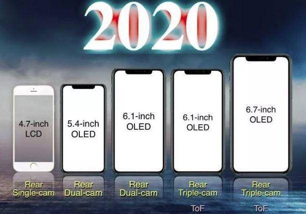 Phone 9/12 full exposure!  Apple Strongest lineup ever
