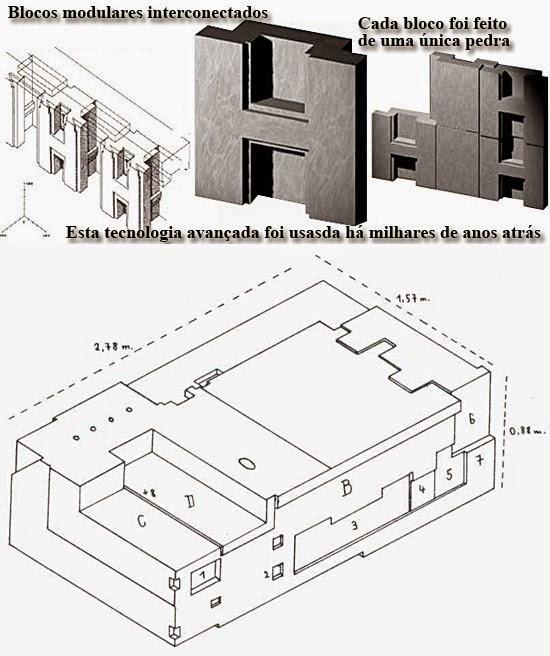 Puma Punku - Sistema de encaixe de blocos