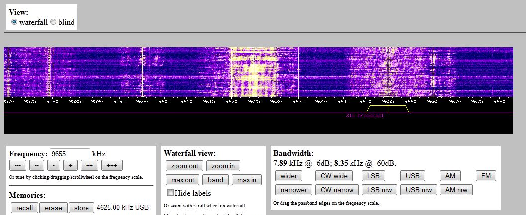 Web SDR what is it and how to use it | Shortwave Radio World