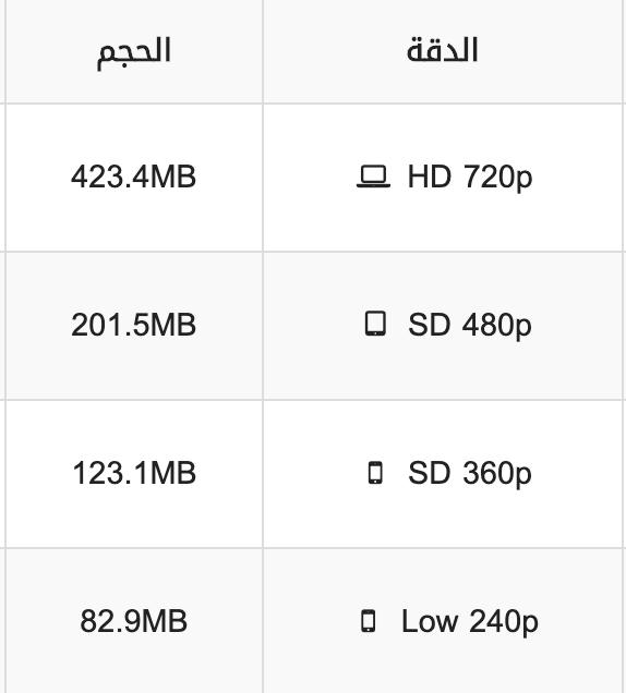 مقارنة دقة الفيديو بحجم الفيديو