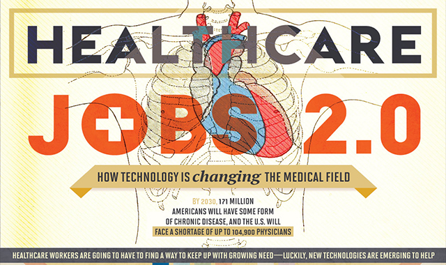 How Technology Is Changing The Medical Field