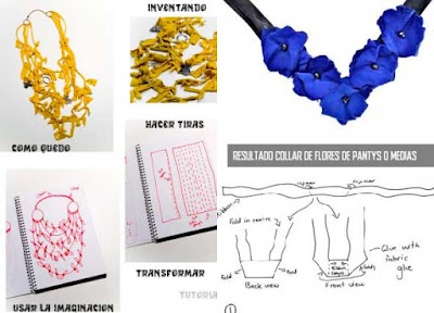 Como hacer un Collar de trozos de Pantys