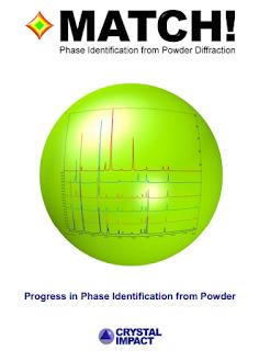Apa Itu Match! - Software Analisis Data XRD (X-Ray Diffraction)