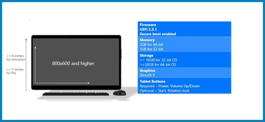 تحميل النسخه النهائية من ويندوز 10 رسمياً وأصلية أو تحديثها,windows 10 64 bit, winows10 32bit,windows 10 install,window 10 download| widows 10