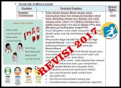 RPP Kelas 1 SD Kurikulum 2013 Revisi 2017 Integrasi PPK, Literasi dan HOTS