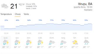 Itiruçu e Lagedo do Tabocal, a chuva é  nica esperança de água