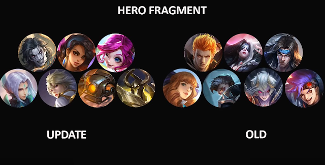 Bocoran Shop Fragment Terbaru Mobile Legends Februari 2020