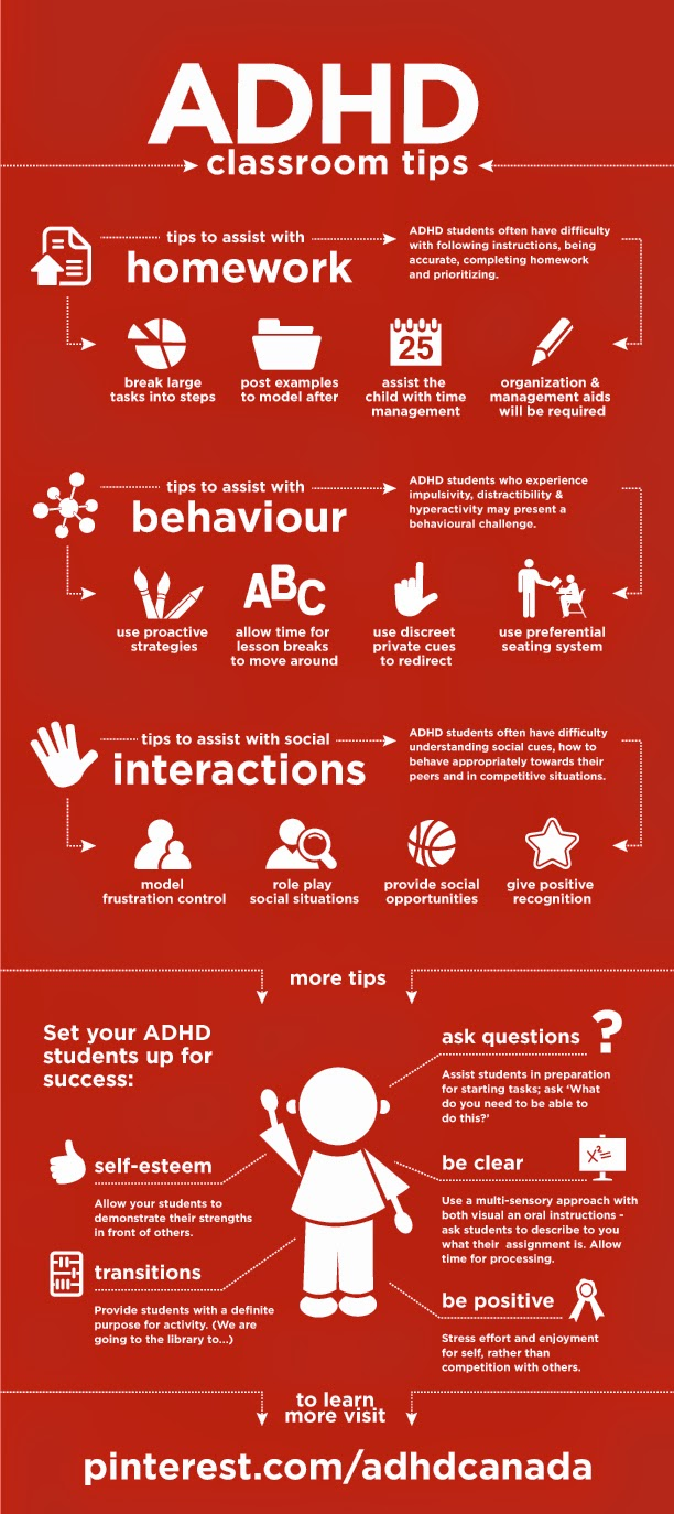 Strategies for Teaching Youth with ADD and ADHD