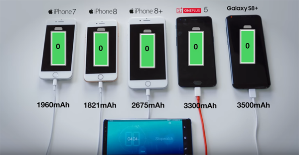 iPhone 8 Plus, Galaxy S8 Plus ve OnePlus 5 Hızlı Şarj Testi