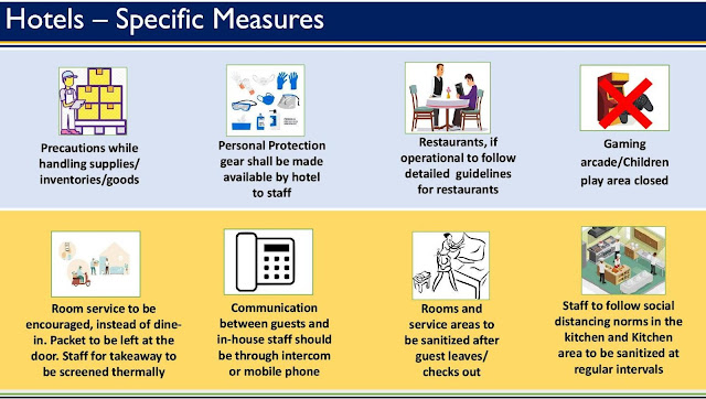 Revised-Guidelines-for-Hotels