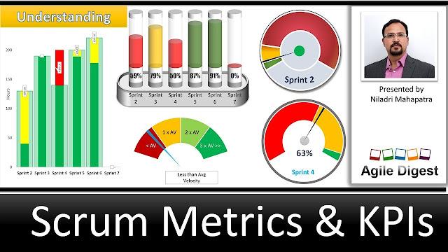 Understanding Scrum Metrics and KPIs