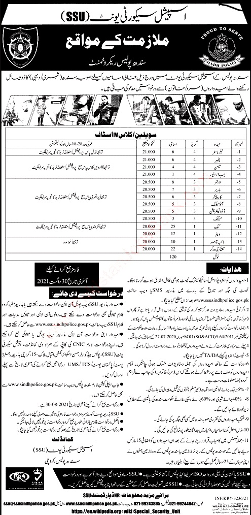 Latest Jobs in Special Security Unit SSU 2021