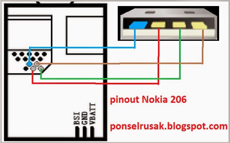 Images usb line 2708 jumper for Nokia 206