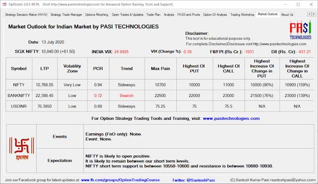 Indian Market Outlook: July 13, 2020