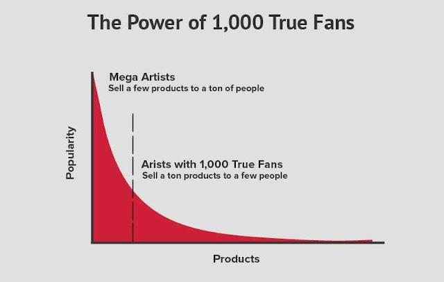 التركيز على المعجبين الحقيقيين