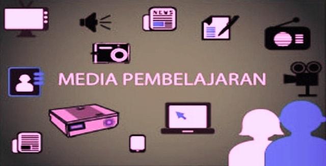 Pemanfaatan Sumber Belajar dan Media Interaktif