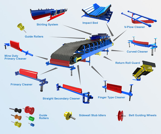 Belt Tracking Systems