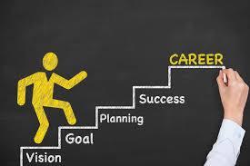 Atteignez vos objectifs de réussite étape par étape