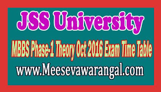 JSS University MBBS Phase-1 Theory Oct 2016 Exam Time Table