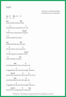 chord lagu jujur band radja