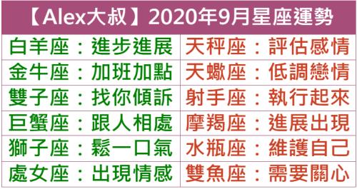 2020 年 天秤座 運勢