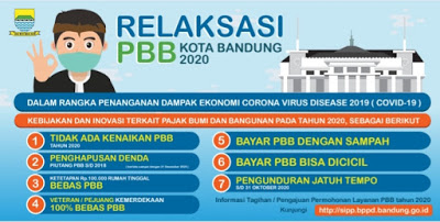 BPPD Kota Bandung, Sosialisasi 7 Relaksasi Keringanan Pajak